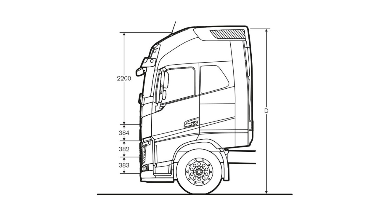 Volvo FH Globetrotter XXL cab