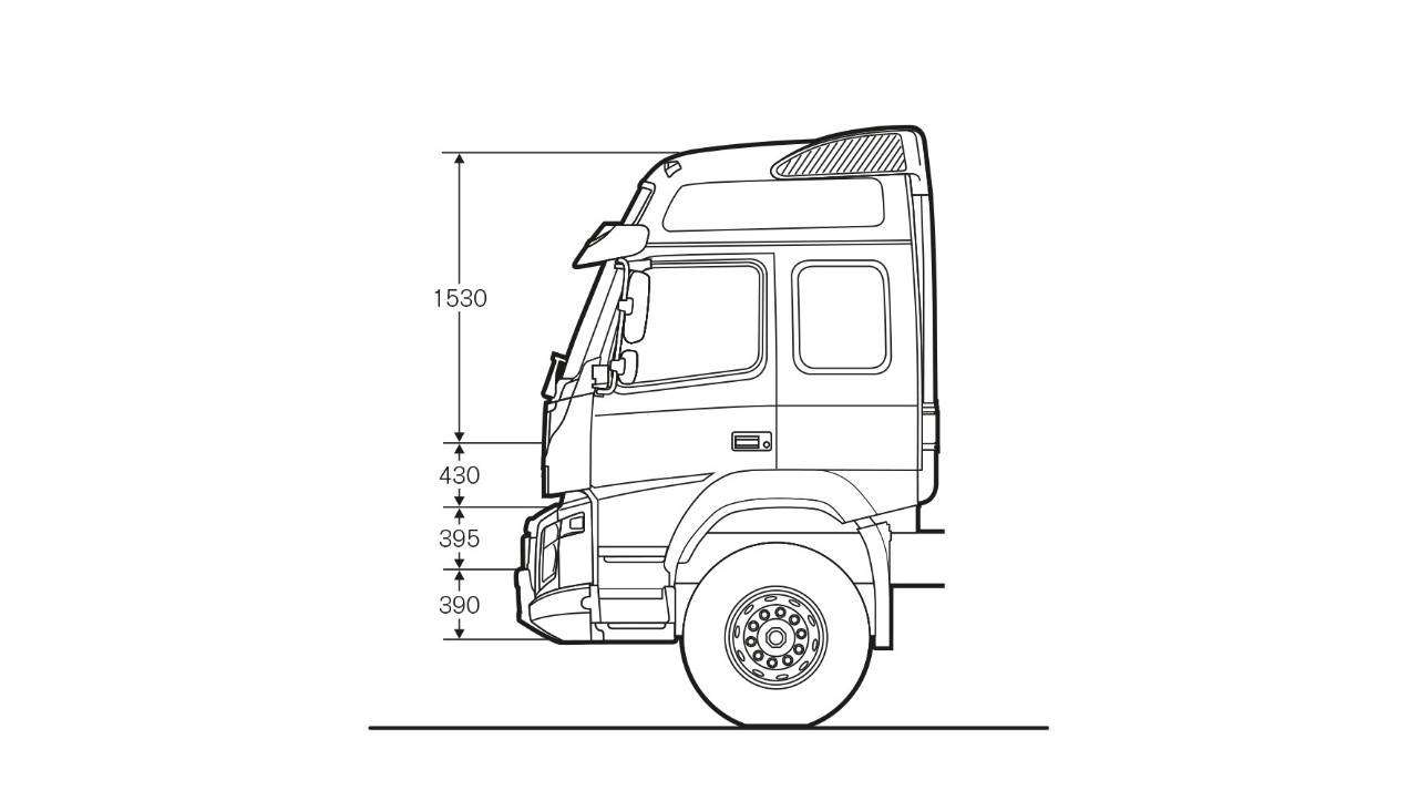 Volvo FMX specifications cab globetrotter sideview